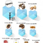 water-grootverbruikers